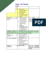 ΕΠΟ 20 - ΣΗΜΕΙΩΣΕΙΣ ΓΙΑ ΜΕΣΑΙΩΝΑ.pdf