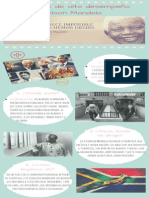 Aspectos de alto desempeño de Nelson Mandela