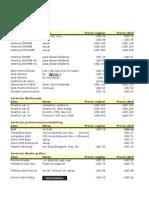 Lista de Precios Abril 2010