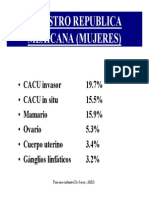 3. CA Cervical. Estadisticas