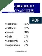 3. CA Cervical. Estadisticas