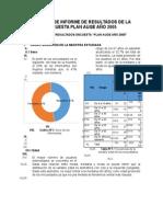 Informe Resultados Encuesta AUGE v.1