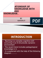 Inter Relationship of Content Knowledge Technologic