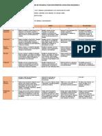 Rubricaseminariodevitaminasymicronutrientesbioquimica Versión 2