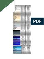 Codigo de Colores Para Web Pages