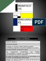 MANIFIESTOS Vanguardias Históricas