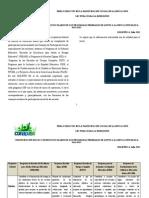 Programas Federales Componente PS