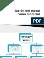Evolución Del Metal Como Material