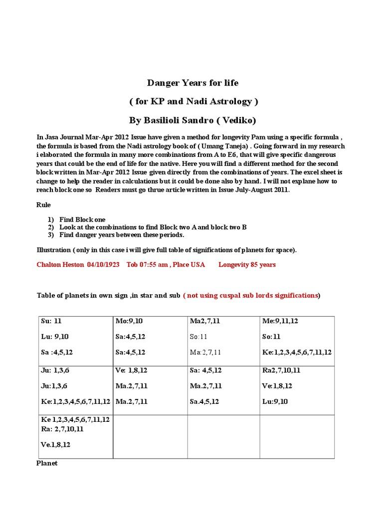 Danger Years by Sri Vediko | Astrology | Esoteric Cosmology