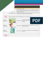 Desarrollo Físico y Salud 1º Preescolar