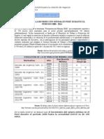 Evolucion de La Retribucion Minima Vital Del Peru 2000 - 2014 (1)