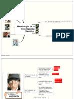 Investigacion científica en mapas mentales