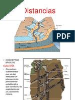 Distancias PDF