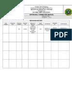 Appraisal Committee Manual