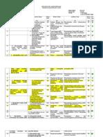 Kisi-2 Soal Uas Pkn 2012-2013