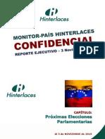 33 - MONITOR-PAIS - Percepciones Sobre Importancia y Disposición a Votar en Parlamentarias (3!11!2015) - InTENCION de VOTO Circuito 6 ESTADO MIRANDA (Al 31 Octubre 2015)