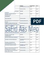 List Of Impact Factor Journals
