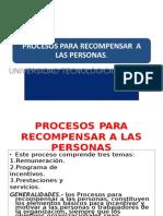 254157655 Recompensar a Las Personas