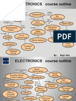 Semiconductor Concepts Back Up 2