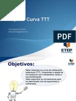 Curva TTT