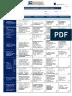 Ficha de Observación Habilidades Didácticas_ 2015 - II (2)