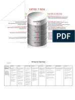 oracle-soa-maturity-model-cheat-sheet