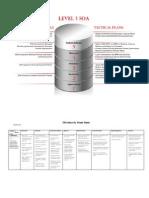 oracle-soa-maturity-model-cheat-sheet