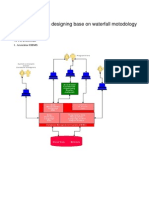 Example DFD S1 02