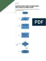 ADVANCE 3.1-Flow Diagram