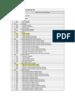 03.-Código Agrupador de Cuentas
