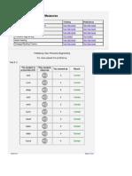 szumlanski-d-sped741-m2-segmenting