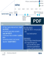 Capacity Analytics Roadmap