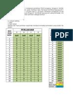 Tugas Individu - Non Parametrik FINISH