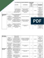 Diagnóstico y Propuesta Situación Ambiental Caucho Luna