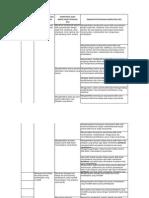KISI-KISI UKG AKUNTANSI_2015.pdf