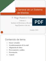 3.Sistema de Medida2015