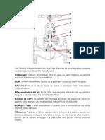 Partes y tipos de válvulas industriales (general)