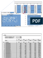 KPI Dashboard - Excel Model