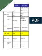 Vendors Details Sept 2015