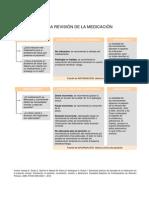 Algoritmo Revision Medicacion