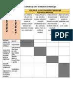 Resulatdos de Aprendizaje Curso de Evaluación de Aprendizajes