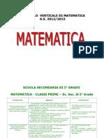 curricolo_matematica