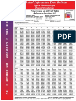 type_ec_table.pdf