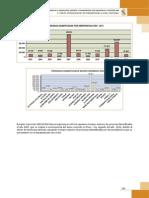 Compendio Estadístico 2003-2013