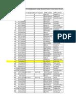 Listado Docentes Habilitados Para Concurso Evaluacion Diagnostica