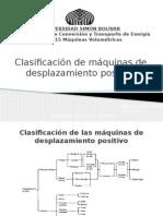 Clasificacion de maquinas volumetricas