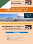 Propuestas de acciones de la Mesa de Calidad del Aire (2015)