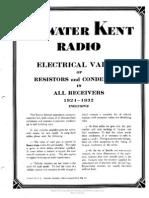 Atwater Kent Partslist 1932