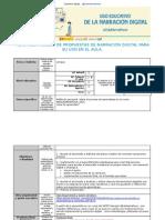 Plantilla Modelo de Propuestas de Narracion Digital Para Su Uso en El Aula 2