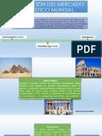 Evolución Del Mercado Turístico Mundial